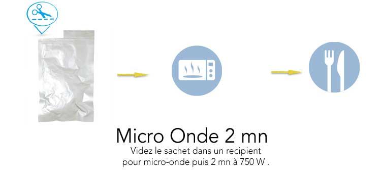 Conseil utilisation plat cuisiné micro onde